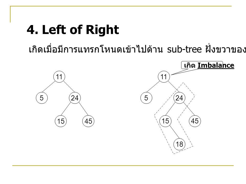 4. Left of Right เกิดเมื่อมีการแทรกโหนดเข้าไปด้าน sub-tree ฝั่งขวาของโหนดลูกทางซ้าย 15 11 524 45 15 11 524 45 18 เกิด Imbalance