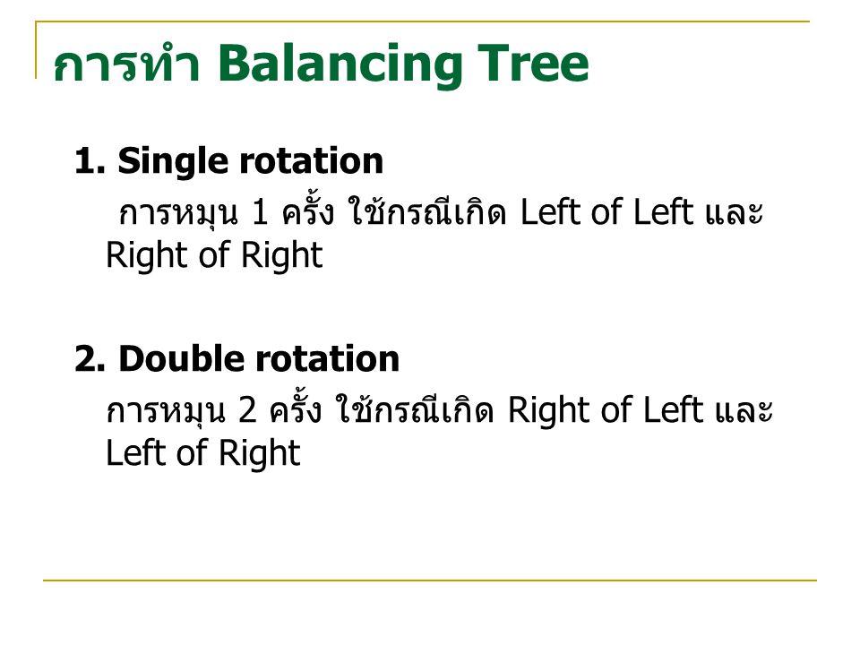 การทำ Balancing Tree 1. Single rotation การหมุน 1 ครั้ง ใช้กรณีเกิด Left of Left และ Right of Right 2. Double rotation การหมุน 2 ครั้ง ใช้กรณีเกิด Rig