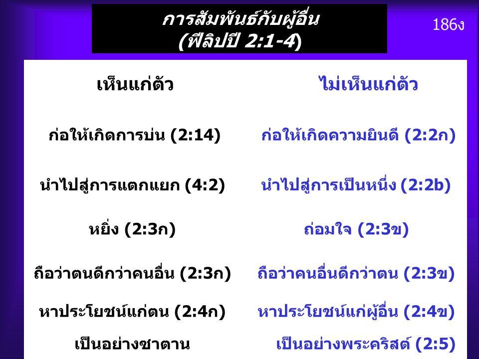 184-185 2 ถ่อมใจ 1 ยินดี สังเคราะห์เนื้อหา ผลจากการมีทัศนคติอย่างพระคริสต์