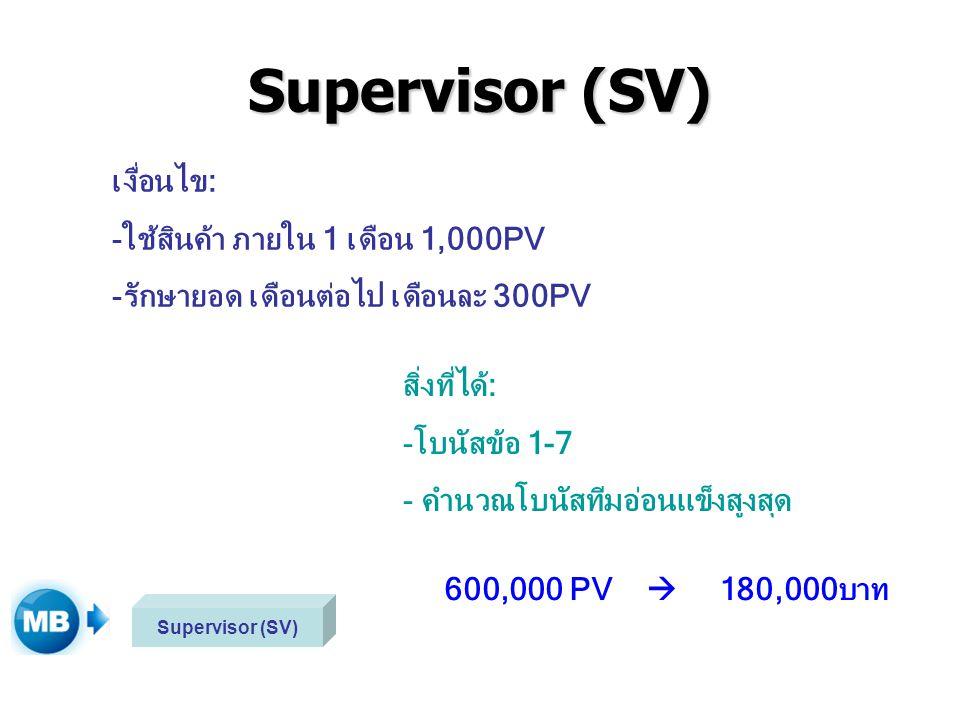 Supervisor (SV) เงื่อนไข: -ใช้สินค้า ภายใน 1 เดือน 1,000PV -รักษายอด เดือนต่อไป เดือนละ 300PV สิ่งที่ได้: -โบนัสข้อ 1-7 - คำนวณโบนัสทีมอ่อนแข็งสูงสุด