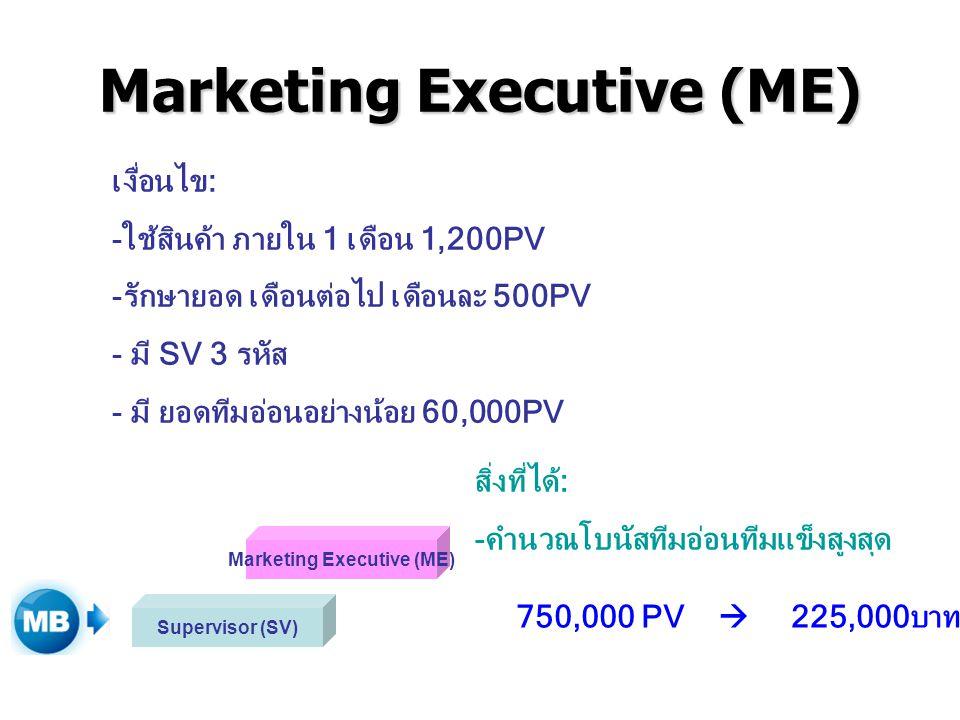 Marketing Executive (ME) Supervisor (SV) Marketing Executive (ME) เงื่อนไข: -ใช้สินค้า ภายใน 1 เดือน 1,200PV -รักษายอด เดือนต่อไป เดือนละ 500PV - มี S