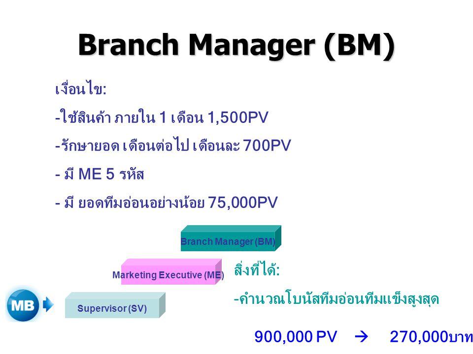 Branch Manager (BM) Supervisor (SV) Marketing Executive (ME) Branch Manager (BM) เงื่อนไข: -ใช้สินค้า ภายใน 1 เดือน 1,500PV -รักษายอด เดือนต่อไป เดือน