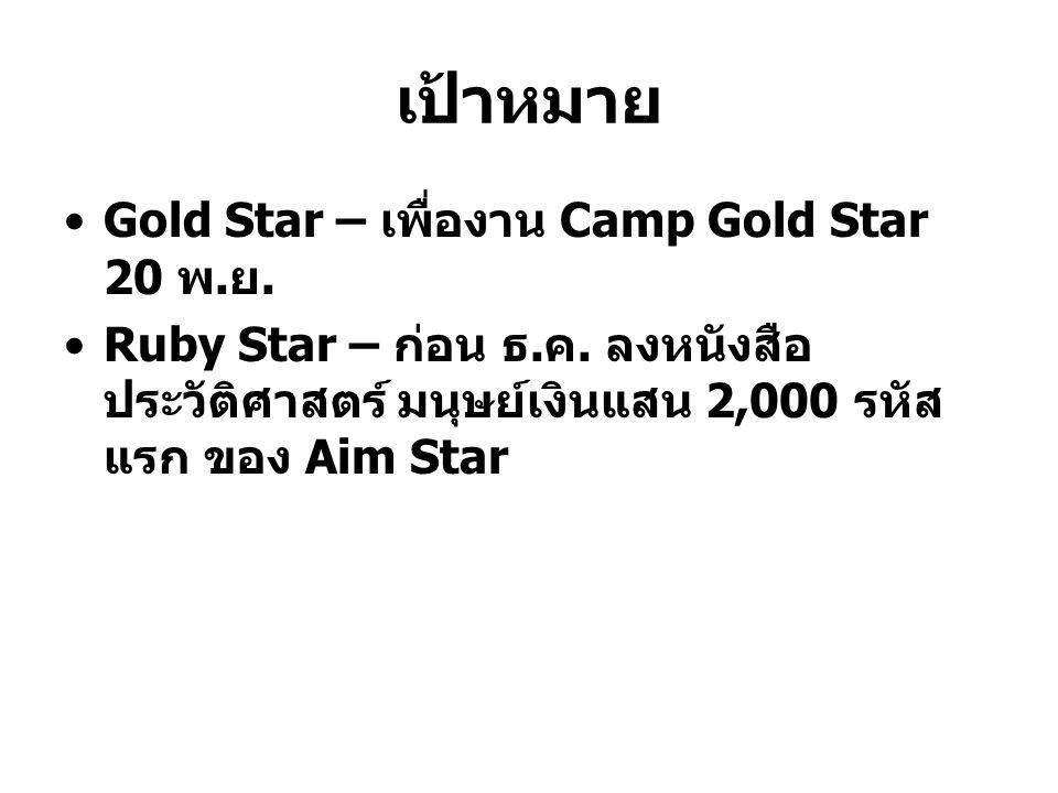 เป้าหมาย Gold Star – เพื่องาน Camp Gold Star 20 พ. ย. Ruby Star – ก่อน ธ. ค. ลงหนังสือ ประวัติศาสตร์ มนุษย์เงินแสน 2,000 รหัส แรก ของ Aim Star