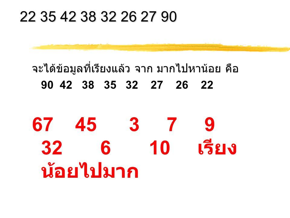 22 35 42 38 32 26 27 90 22 35 42 38 32 26 27 90 จะได้ข้อมูลที่เรียงแล้ว จาก มากไปหาน้อย คือ 90 42 38 35 32 27 26 22 67 45 3 7 9 32 6 10 เรียง น้อยไปมา