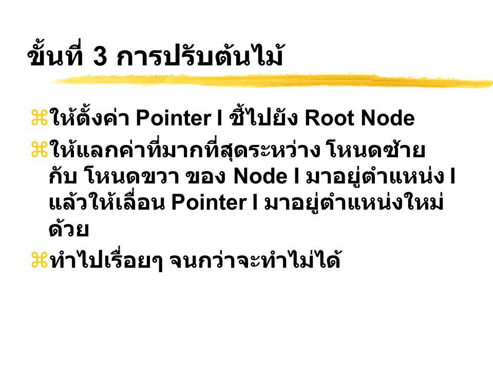 ขั้นที่ 3 การปรับต้นไม้  ให้ตั้งค่า Pointer I ชี้ไปยัง Root Node  ให้แลกค่าที่มากที่สุดระหว่าง โหนดซ้าย กับ โหนดขวา ของ Node I มาอยู่ตำแหน่ง I แล้วใ