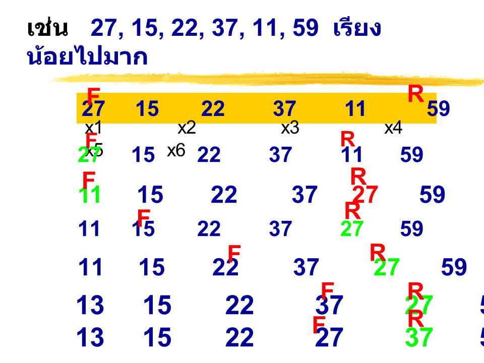 เช่น 27, 15, 22, 37, 11, 59 เรียง น้อยไปมาก 27 15 22 37 11 59 x1 x2 x3 x4 x5 x6 F R 27 15 22 37 11 59 F R 11 15 22 37 27 59 F R F R F R 13 15 22 37 27