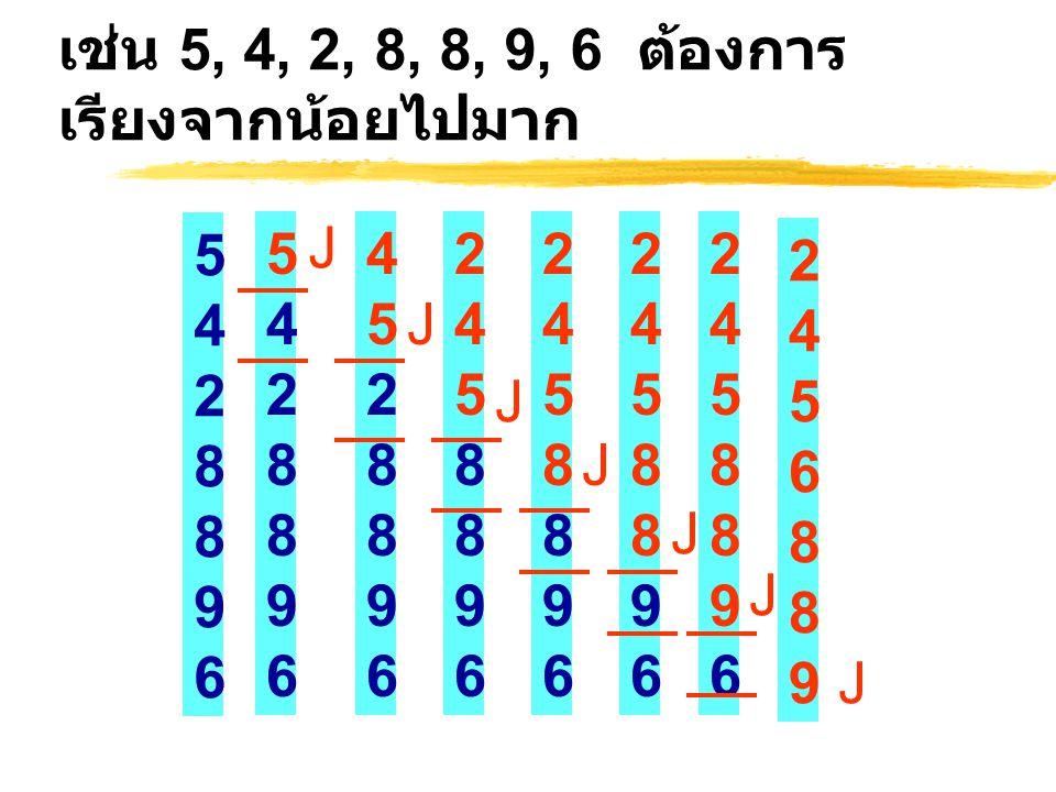 เช่น 5, 4, 2, 8, 8, 9, 6 ต้องการ เรียงจากน้อยไปมาก 54288965428896 54288965428896 J 45288964528896 J 24588962458896 J 24588962458896 J24588962458896 J