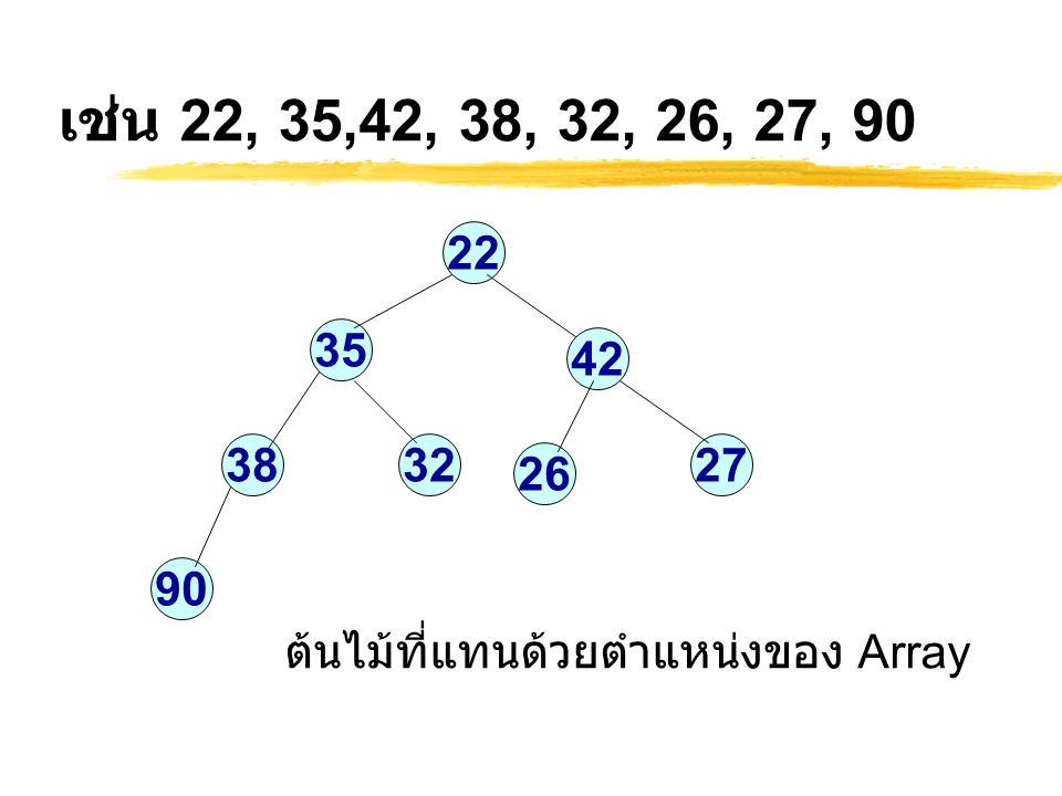 เช่น 22, 35,42, 38, 32, 26, 27, 90 22 35 42 323827 26 90 ต้นไม้ที่แทนด้วยตำแหน่งของ Array