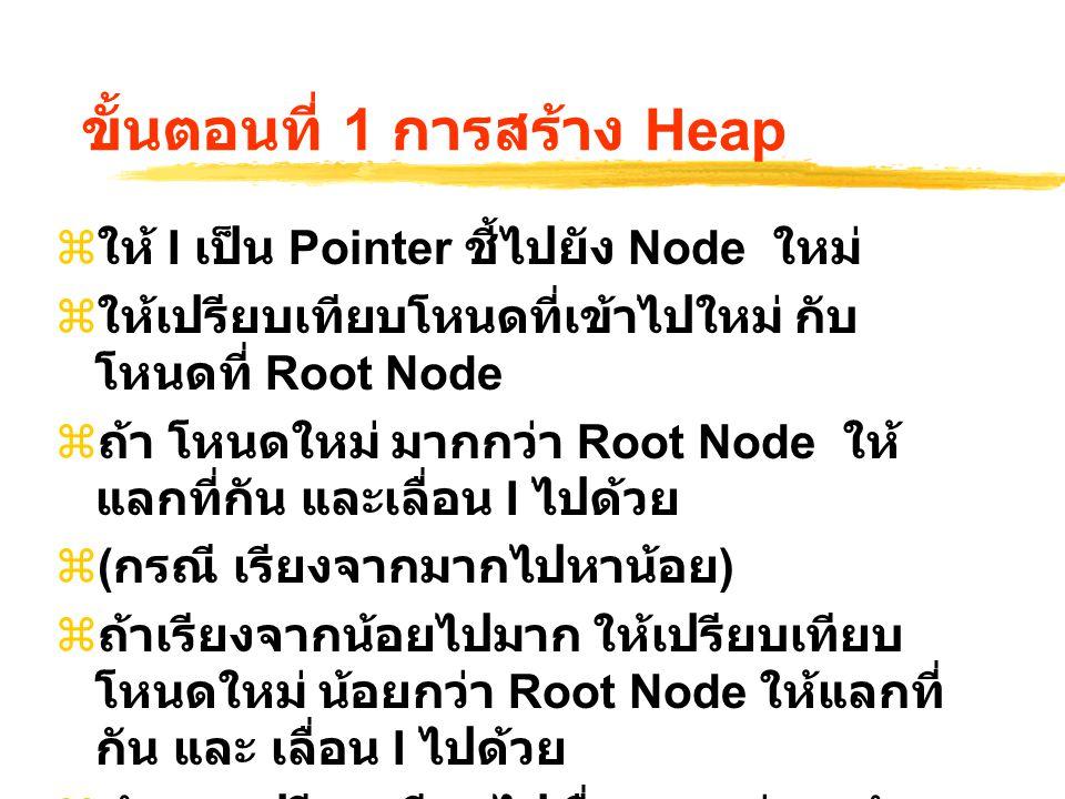 ขั้นตอนที่ 1 การสร้าง Heap  ให้ I เป็น Pointer ชี้ไปยัง Node ใหม่  ให้เปรียบเทียบโหนดที่เข้าไปใหม่ กับ โหนดที่ Root Node  ถ้า โหนดใหม่ มากกว่า Root