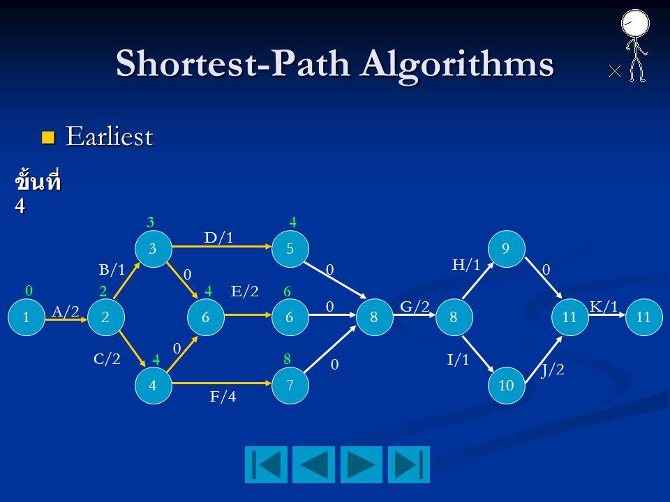 Shortest-Path Algorithms Earliest Earliest ขั้นที่ 4 12 3 4 66 5 7 88 9 10 11 A/2 B/1 C/2 D/1 F/4 E/2 0 K/1 0 0 0 0 0 G/2 H/1 I/1 0 2 4 3 4 4 8 6 J/2
