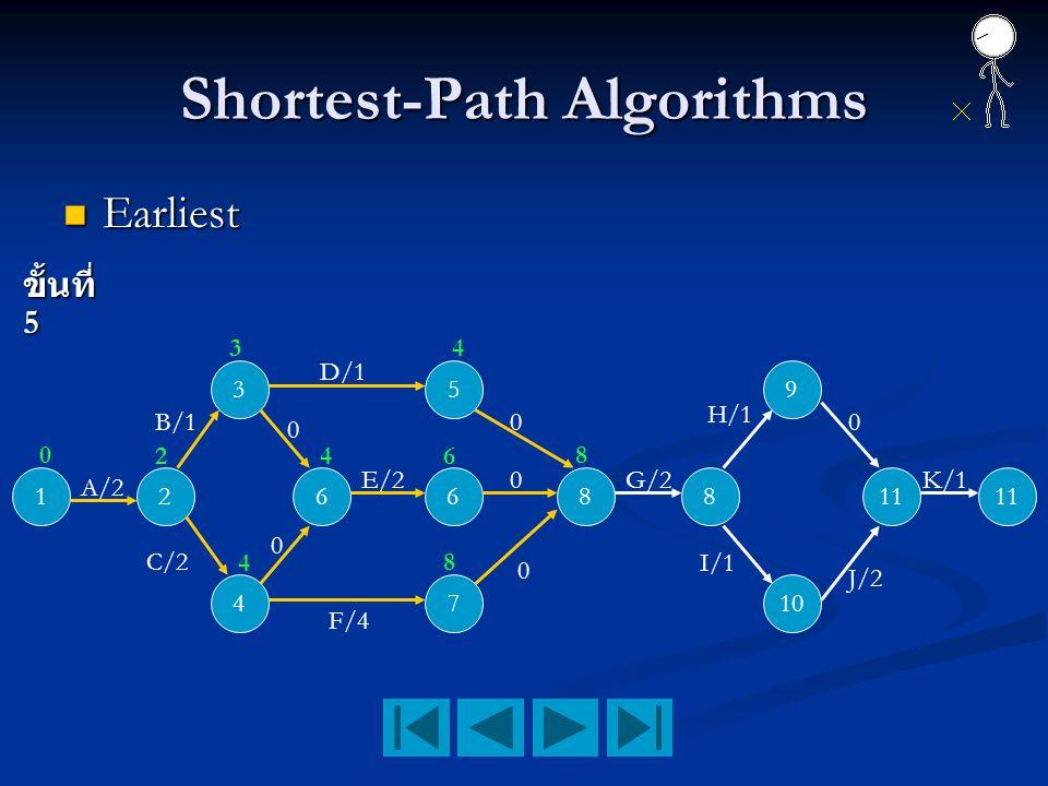 Shortest-Path Algorithms Earliest Earliest ขั้นที่ 5 12 3 4 66 5 7 88 9 10 11 A/2 B/1 C/2 D/1 F/4 E/2 0 K/1 0 0 0 0 0 G/2 H/1 I/1 0 2 4 3 4 4 8 6 8 J/