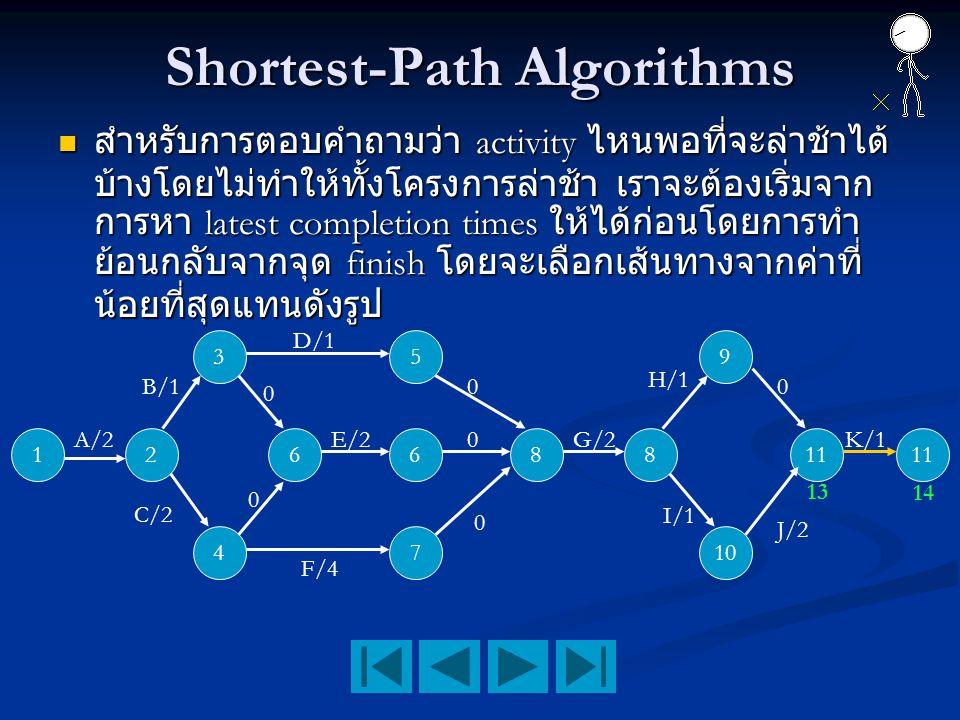 Shortest-Path Algorithms สำหรับการตอบคำถามว่า activity ไหนพอที่จะล่าช้าได้ บ้างโดยไม่ทำให้ทั้งโครงการล่าช้า เราจะต้องเริ่มจาก การหา latest completion