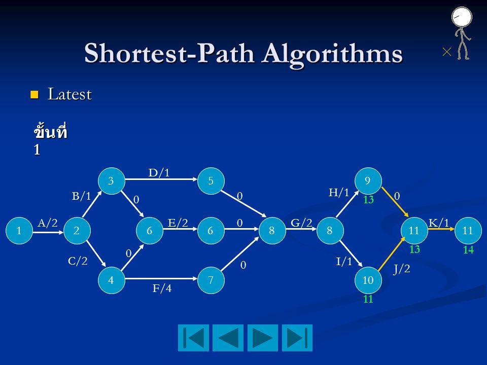 Shortest-Path Algorithms Latest Latest 12 3 4 66 5 7 88 9 10 11 A/2 B/1 C/2 D/1 F/4 E/2 0 K/1 0 0 0 0 0 G/2 H/1 I/1 13 11 13 14 J/2 ขั้นที่ 1