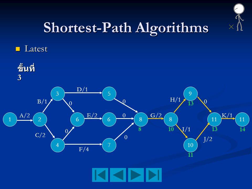 Shortest-Path Algorithms Latest Latest 12 3 4 66 5 7 88 9 10 11 A/2 B/1 C/2 D/1 F/4 E/2 0 K/1 0 0 0 0 0 G/2 H/1 I/1 810 13 11 13 14 J/2 ขั้นที่ 3