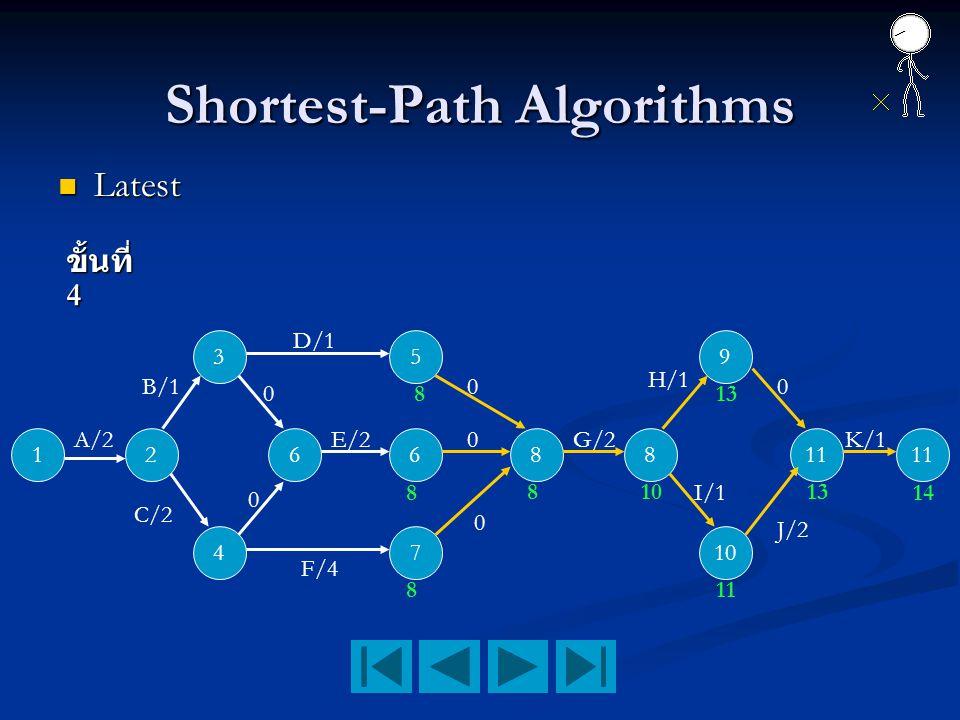 Shortest-Path Algorithms Latest Latest 12 3 4 66 5 7 88 9 10 11 A/2 B/1 C/2 D/1 F/4 E/2 0 K/1 0 0 0 0 0 G/2 H/1 I/1 8 8 8 810 13 11 13 14 J/2 ขั้นที่