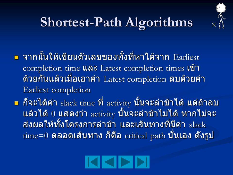 Shortest-Path Algorithms จากนั้นให้เขียนตัวเลขของทั้งที่หาได้จาก Earliest completion time และ Latest completion times เข้า ด้วยกันแล้วเมื่อเอาค่า Late
