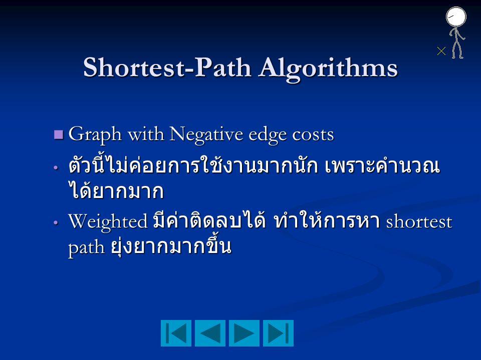Shortest-Path Algorithms Graph with Negative edge costs Graph with Negative edge costs ตัวนี้ไม่ค่อยการใช้งานมากนัก เพราะคำนวณ ได้ยากมาก ตัวนี้ไม่ค่อย