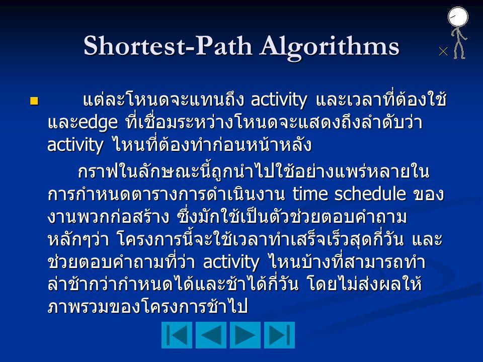Shortest-Path Algorithms แต่ละโหนดจะแทนถึง activity และเวลาที่ต้องใช้ และ edge ที่เชื่อมระหว่างโหนดจะแสดงถึงลำดับว่า activity ไหนที่ต้องทำก่อนหน้าหลัง