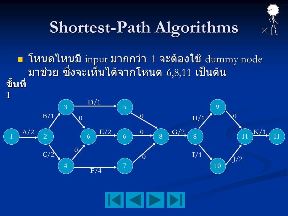 Shortest-Path Algorithms โหนดไหนมี input มากกว่า 1 จะต้องใช้ dummy node มาช่วย ซึ่งจะเห็นได้จากโหนด 6,8,11 เป็นต้น โหนดไหนมี input มากกว่า 1 จะต้องใช้