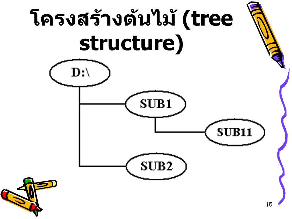 15 โครงสร้างต้นไม้ (tree structure)