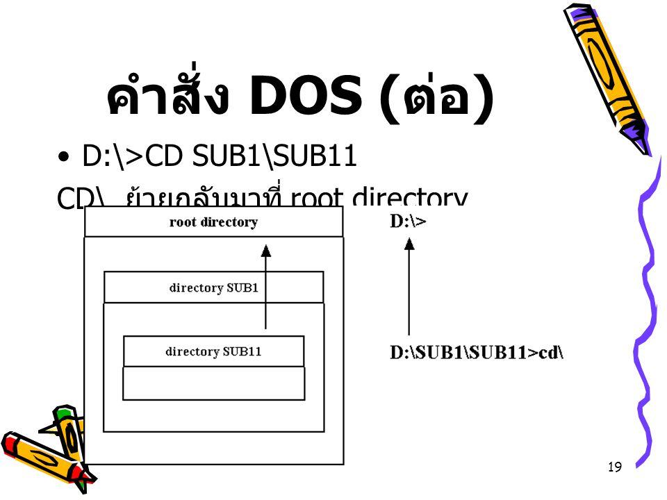 19 คำสั่ง DOS ( ต่อ ) D:\>CD SUB1\SUB11 CD\ ย้ายกลับมาที่ root directory