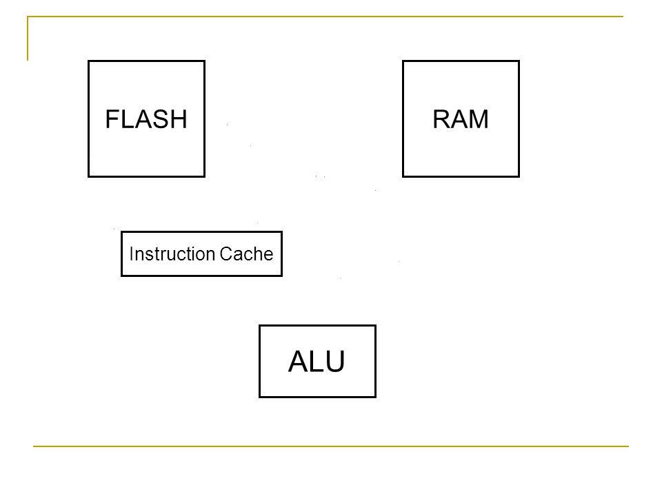 Instruction Cache FLASHRAM ALU
