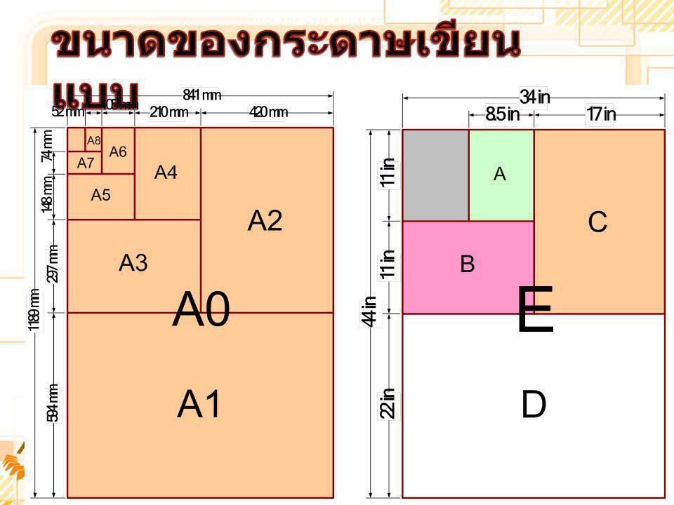  กระดาษชุด A ตามมาตรฐาน ISO กระดาษชุด A ตามมาตรฐาน ISO  กระดาษตามมาตรฐาน ANSI