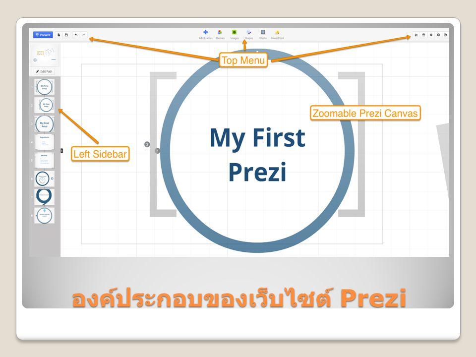 Prezi Presentation