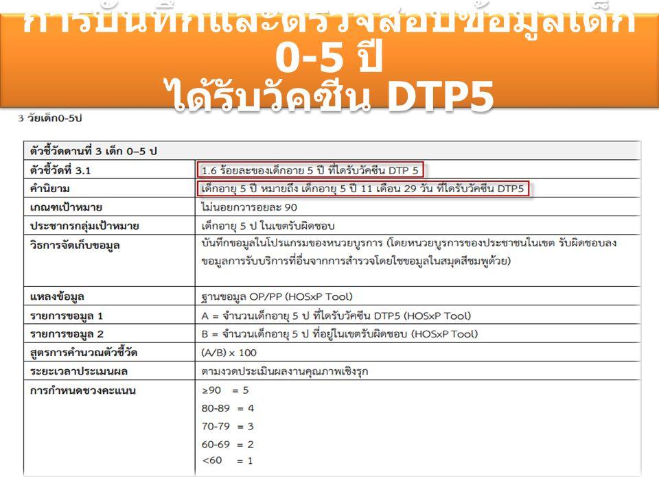 การบันทึกและตรวจสอบข้อมูลเด็ก 0-5 ปี ได้รับวัคซีน DTP5 การบันทึกและตรวจสอบข้อมูลเด็ก 0-5 ปี ได้รับวัคซีน DTP5