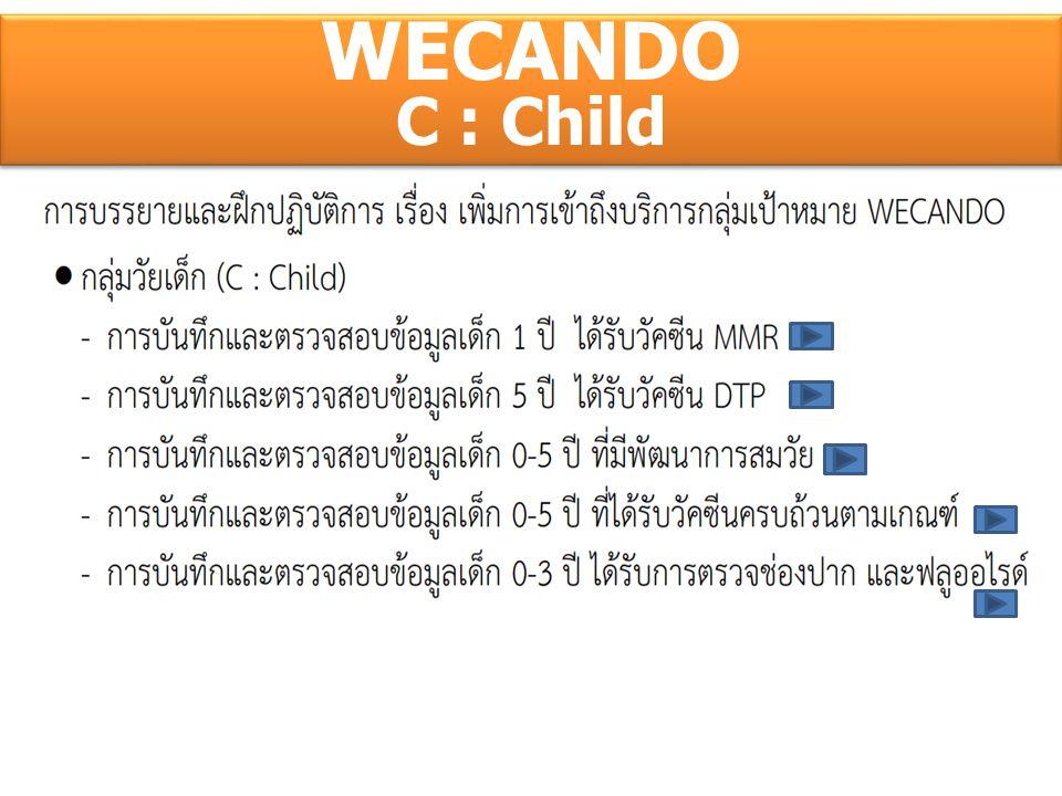 WECANDO C : Child