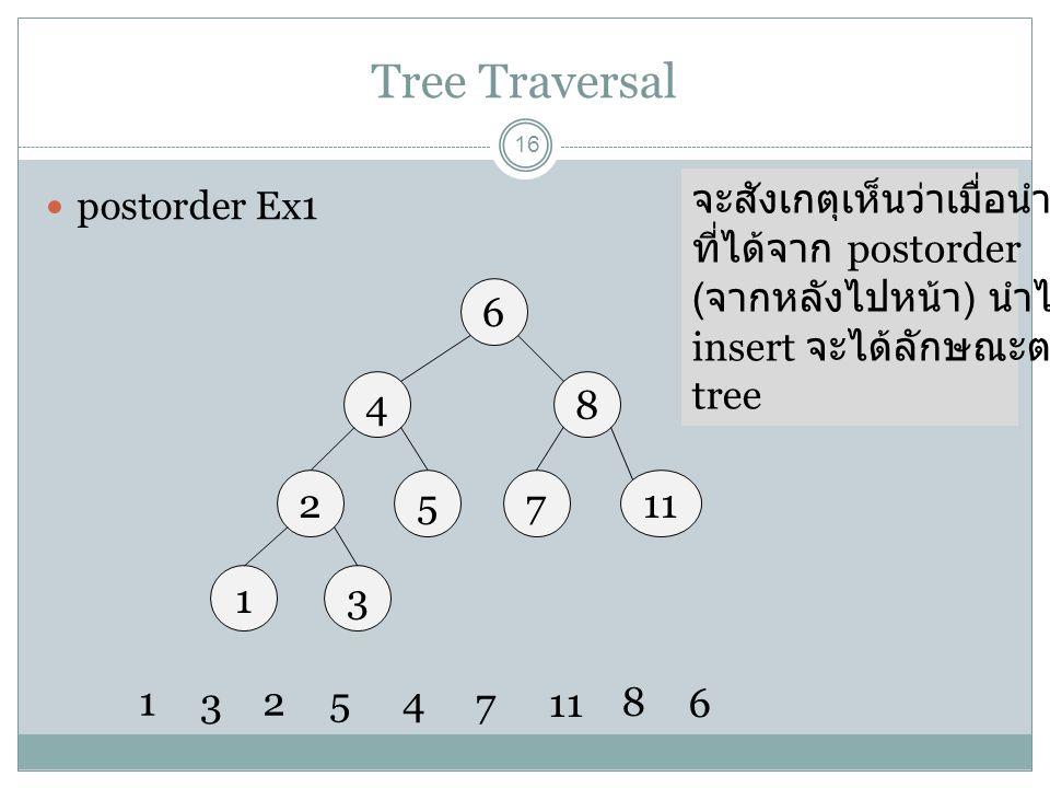 Tree Traversal 16 postorder Ex1 6 48 27115 13 1 3 254 7 8 6 จะสังเกตุเห็นว่าเมื่อนำข้อมูล ที่ได้จาก postorder ( จากหลังไปหน้า ) นำไป insert จะได้ลักษณ