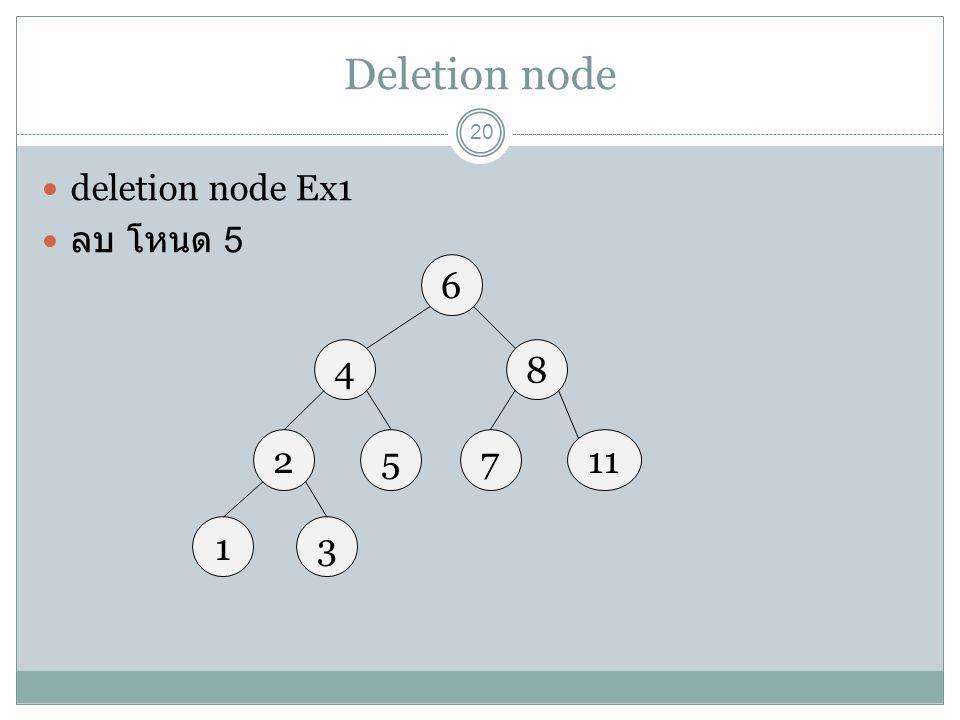 Deletion node 20 deletion node Ex1 ลบ โหนด 5 6 48 27115 13
