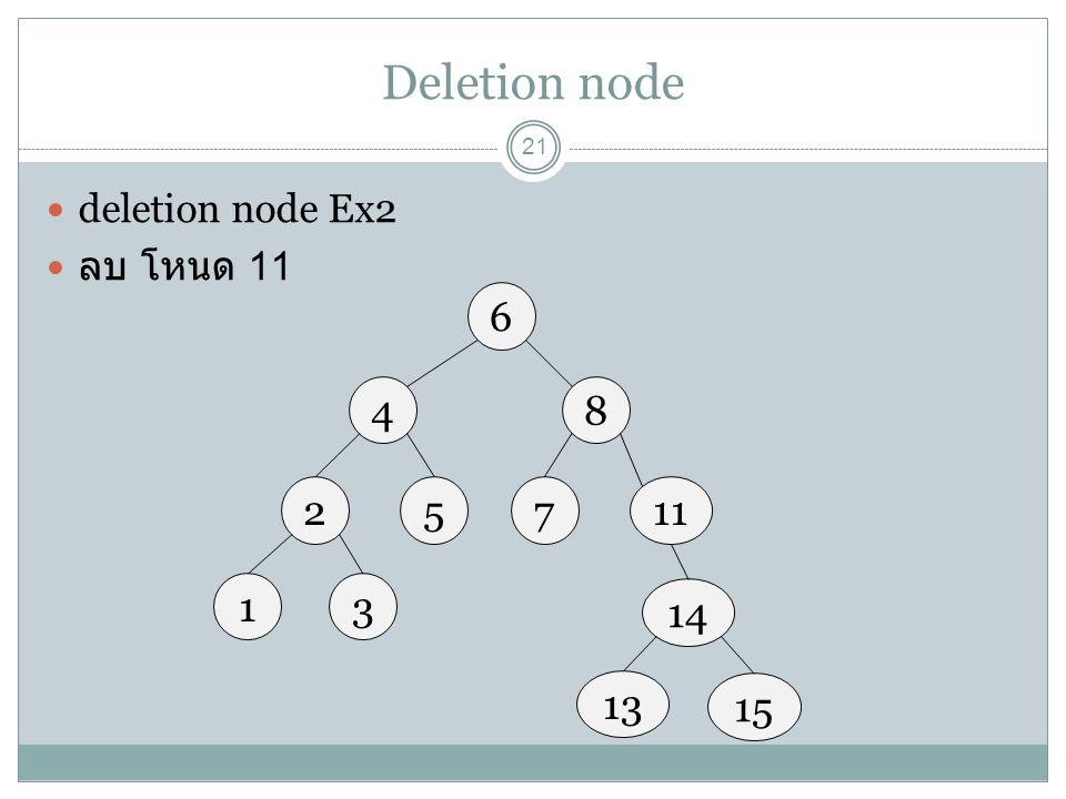 Deletion node 21 deletion node Ex2 ลบ โหนด 11 6 48 27115 13 14 13 15