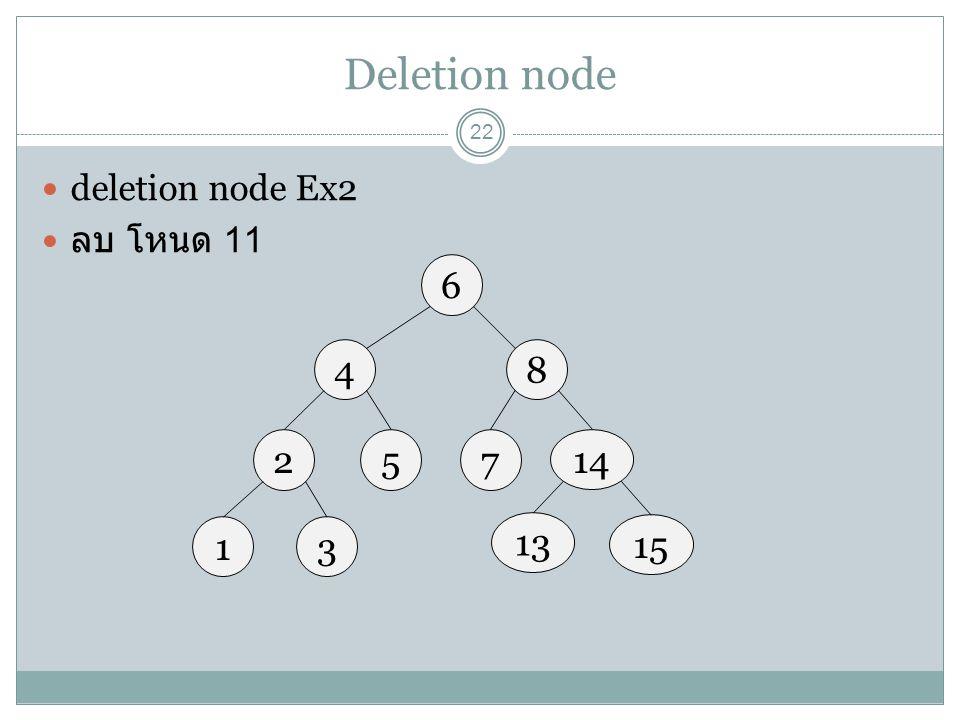 Deletion node 22 deletion node Ex2 ลบ โหนด 11 6 48 275 13 14 13 15