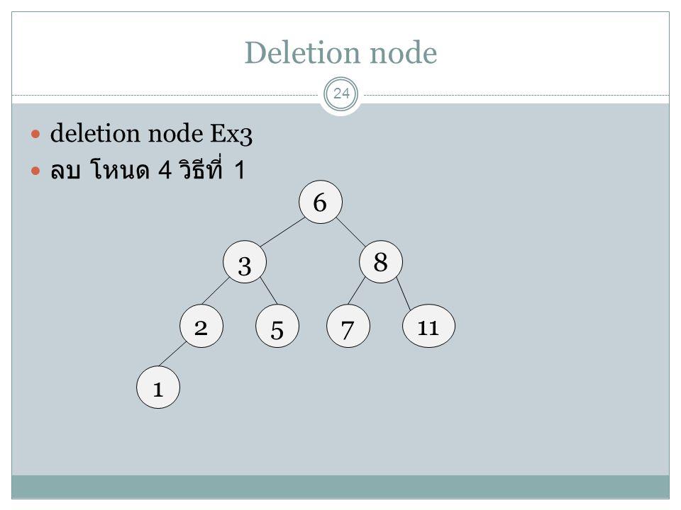 Deletion node 24 deletion node Ex3 ลบ โหนด 4 วิธีที่ 1 6 38 27115 1