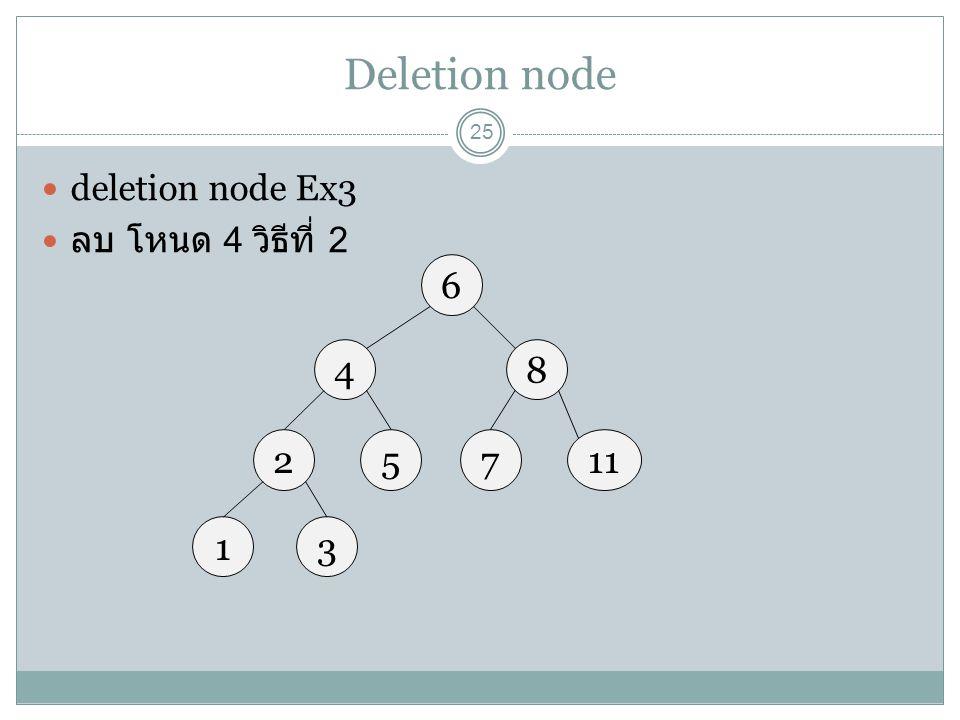 Deletion node 25 deletion node Ex3 ลบ โหนด 4 วิธีที่ 2 6 48 27115 13