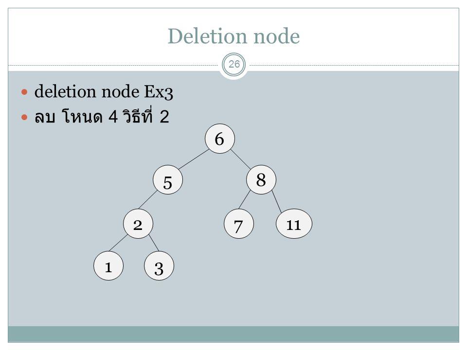 Deletion node 26 deletion node Ex3 ลบ โหนด 4 วิธีที่ 2 6 58 2711 13