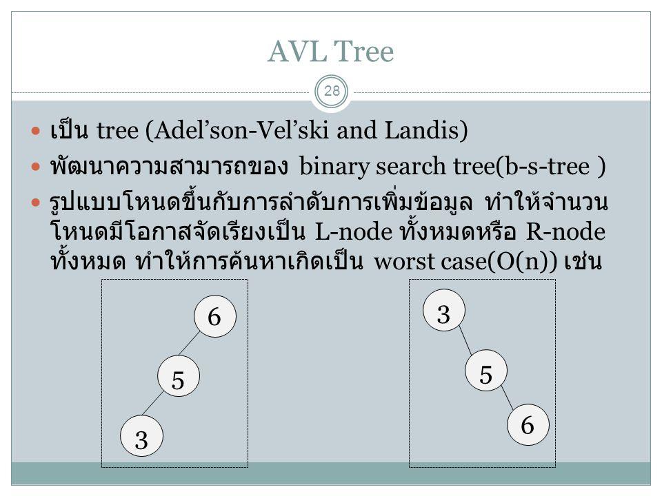 AVL Tree 28 เป็น tree (Adel'son-Vel'ski and Landis) พัฒนาความสามารถของ binary search tree(b-s-tree ) รูปแบบโหนดขึ้นกับการลำดับการเพิ่มข้อมูล ทำให้จำนว