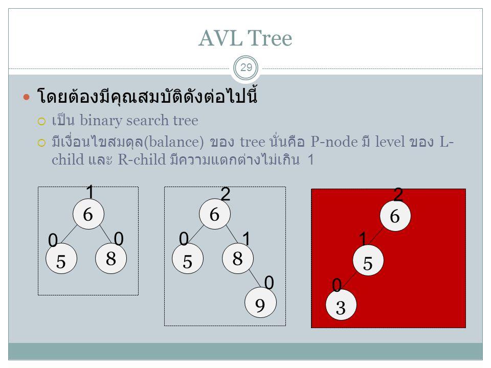 AVL Tree 29 โดยต้องมีคุณสมบัติดังต่อไปนี้  เป็น binary search tree  มีเงื่อนไขสมดุล (balance) ของ tree นั่นคือ P-node มี level ของ L- child และ R-ch