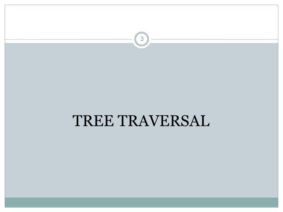 AVL Tree 54 ลบโหนด 7 9 15 8 10 22 4 6 9 1 15 753 Ex 2