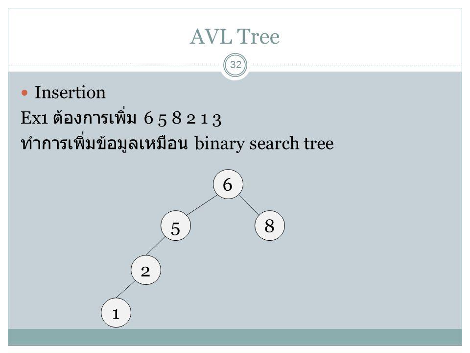 AVL Tree 32 Insertion Ex1 ต้องการเพิ่ม 6 5 8 2 1 3 ทำการเพิ่มข้อมูลเหมือน binary search tree 6 58 2 1