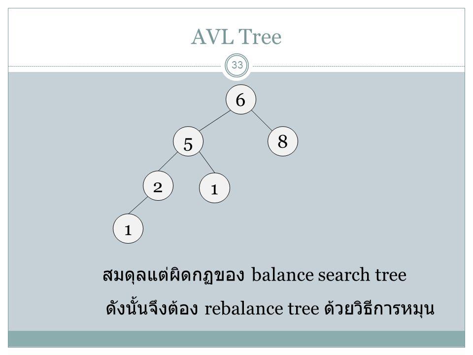 AVL Tree 33 6 58 2 1 1 สมดุลแต่ผิดกฏของ balance search tree ดังนั้นจึงต้อง rebalance tree ด้วยวิธีการหมุน