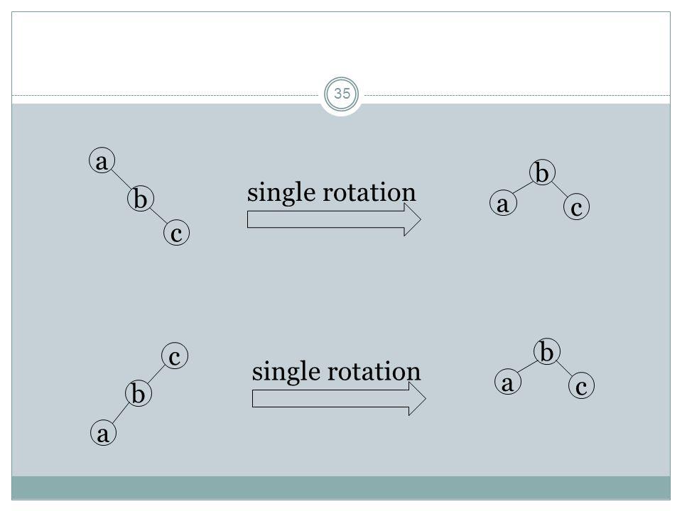 35 a b c a b c single rotation c b a a b c