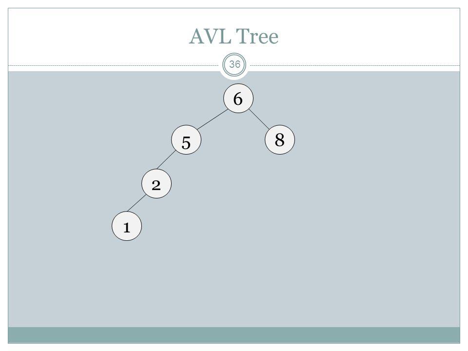 AVL Tree 36 6 58 2 1