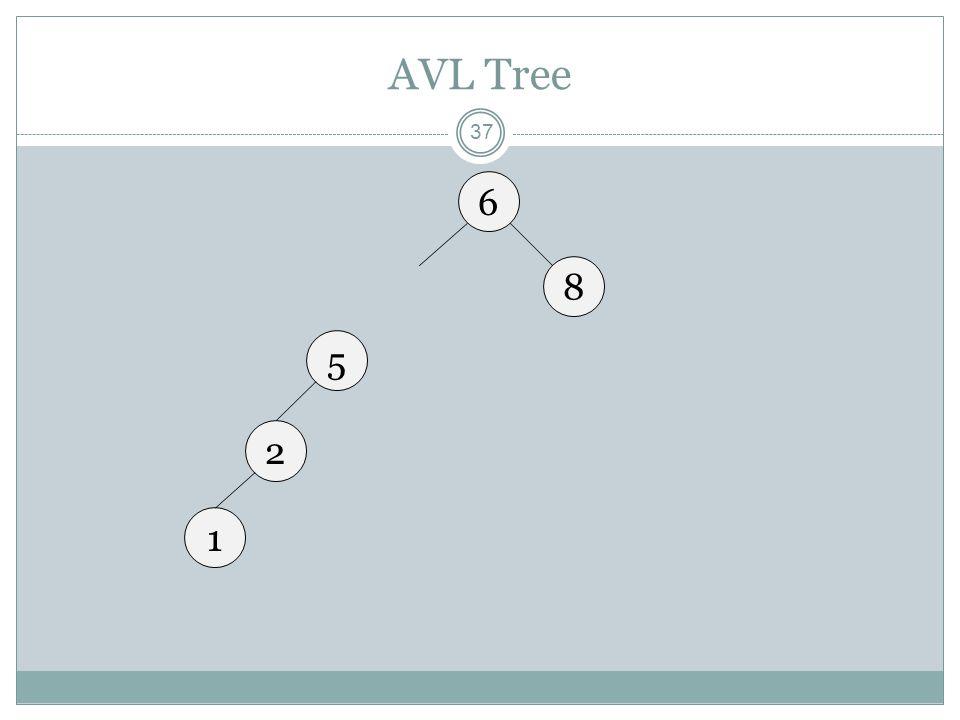 AVL Tree 37 6 5 8 2 1