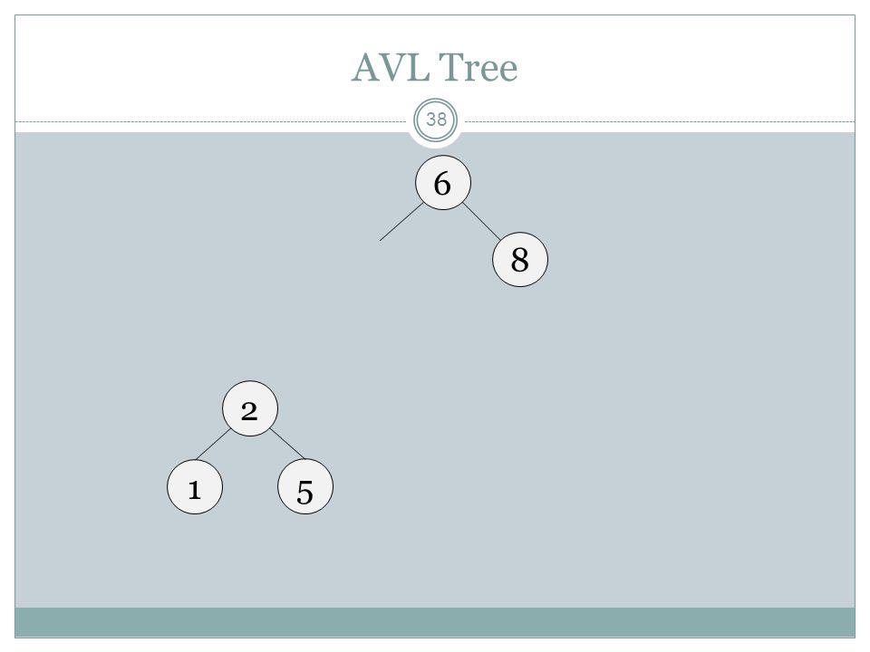 AVL Tree 38 6 5 8 2 1