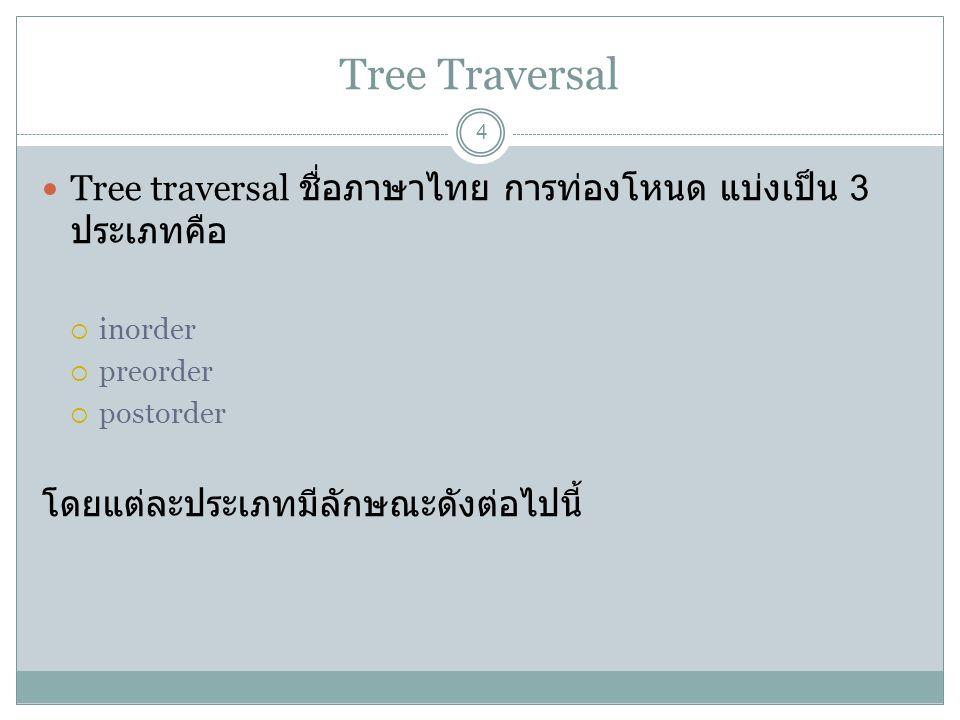 Tree Traversal 5 inorder เป็นการเข้าเข้าถึงโหนดแบบ ascending order นั่นคือ เข้าตามลำดับจากน้อยไปหามาก หรือตามลำดับก่อนหลัง ( เช่นตัวอักษรก่อนไปหลัง ) การเข้าถึงโหนดวิธีนี้มีลำดับการเข้าถึงตามลำดับ ความสำคัญคือ 1.