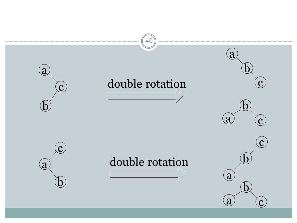 40 a c b double rotation a b c b c a a b c c a b c b a