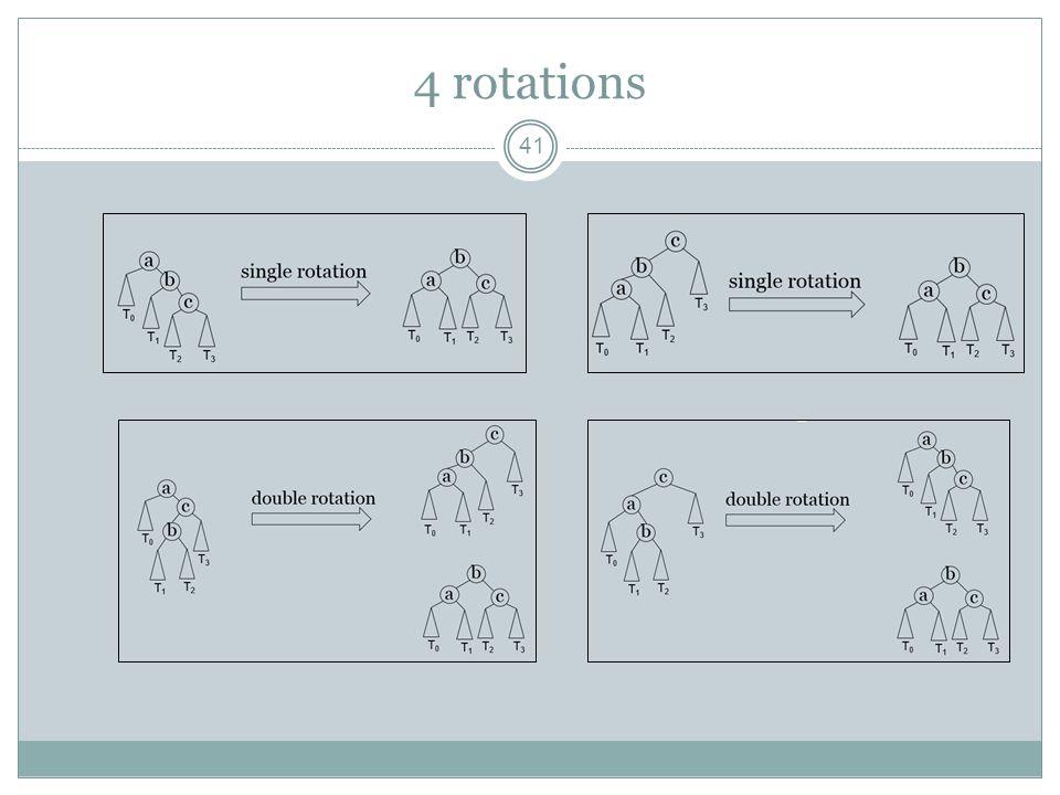 4 rotations 41
