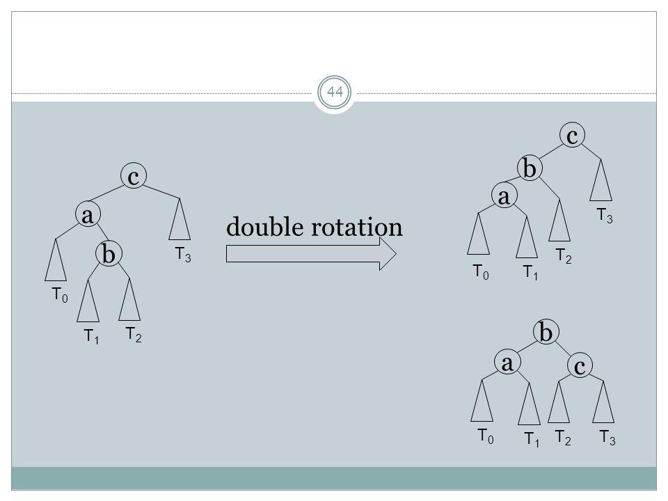 44 a b c T0T0 T1T1 T2T2 T3T3 double rotation a b c T0T0 T1T1 T2T2 T3T3 a c b T0T0 T3T3 T1T1 T2T2